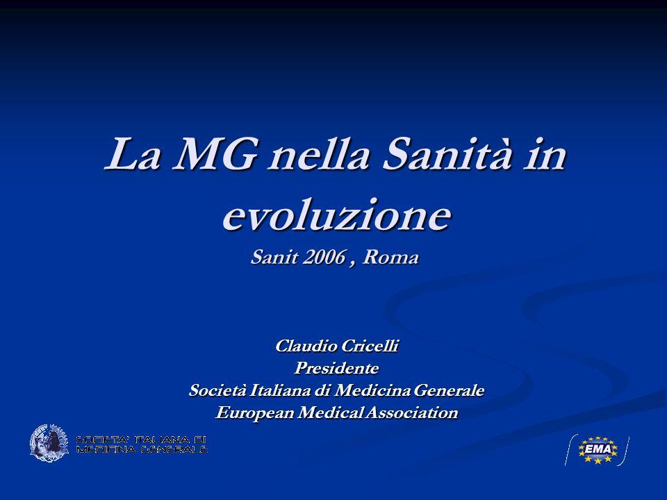 La MG nella Sanità in evoluzione Sanit 2006, Roma Claudio Cricelli Presidente Società Italiana di Medicina Generale European Medical Association