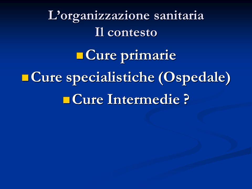 Lorganizzazione sanitaria Il contesto Cure primarie Cure primarie Cure specialistiche (Ospedale) Cure specialistiche (Ospedale) Cure Intermedie .