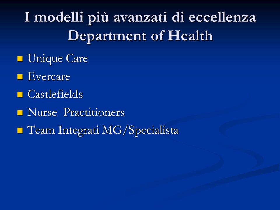 I modelli più avanzati di eccellenza Department of Health Unique Care Unique Care Evercare Evercare Castlefields Castlefields Nurse Practitioners Nurs
