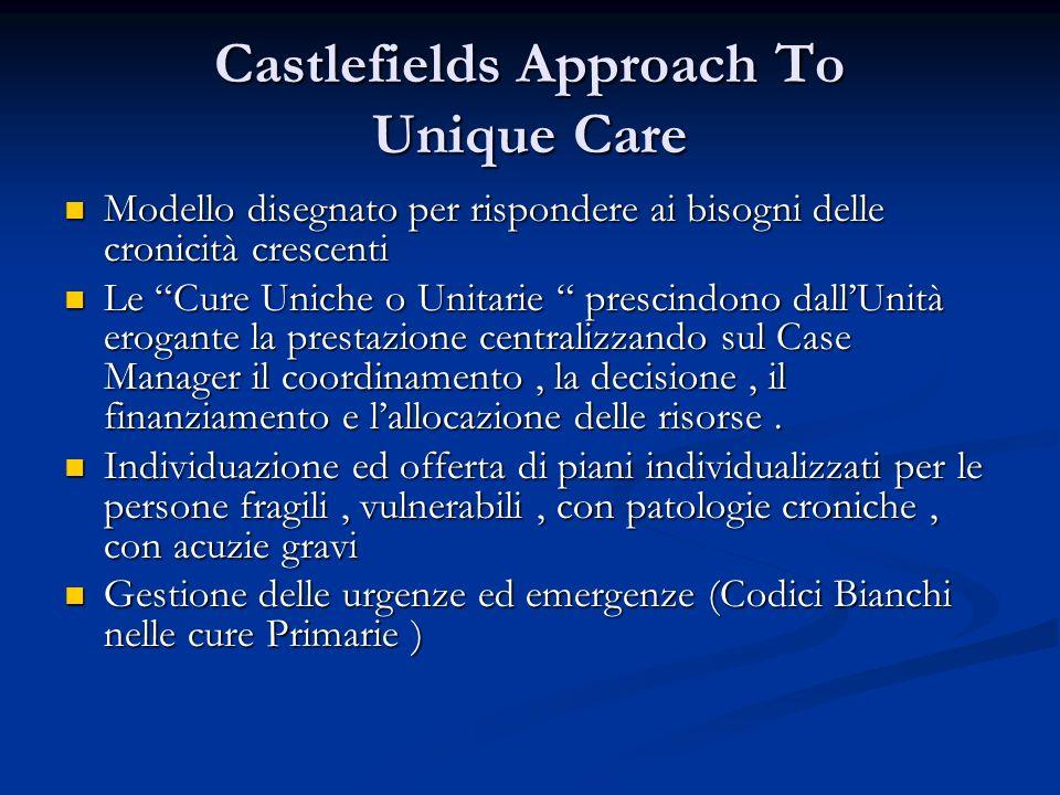 Castlefields Approach To Unique Care Modello disegnato per rispondere ai bisogni delle cronicità crescenti Modello disegnato per rispondere ai bisogni delle cronicità crescenti Le Cure Uniche o Unitarie prescindono dallUnità erogante la prestazione centralizzando sul Case Manager il coordinamento, la decisione, il finanziamento e lallocazione delle risorse.