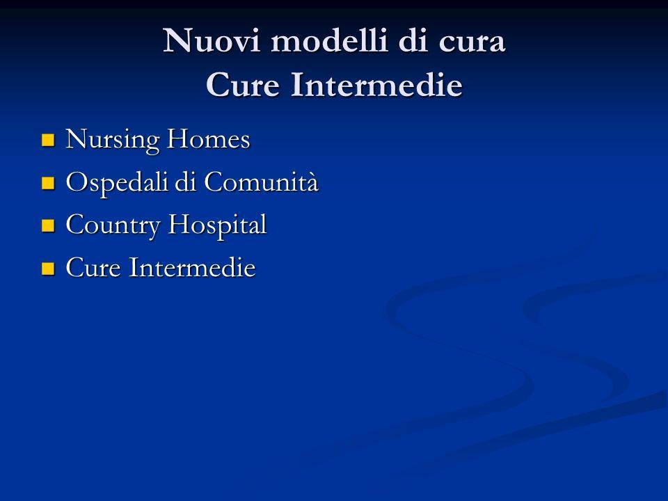 Nuovi modelli di cura Cure Intermedie Nursing Homes Nursing Homes Ospedali di Comunità Ospedali di Comunità Country Hospital Country Hospital Cure Intermedie Cure Intermedie