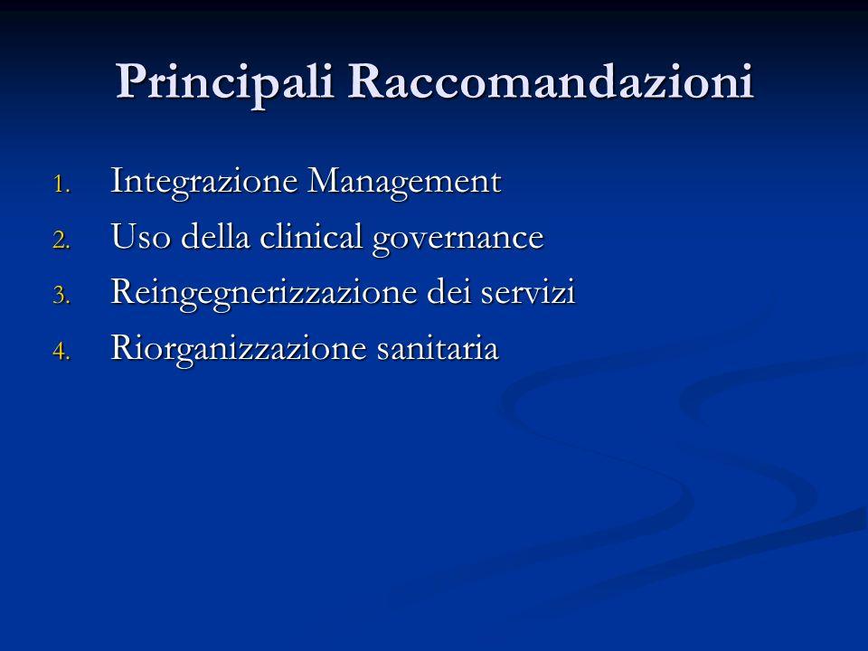 Principali Raccomandazioni 1. Integrazione Management 2.