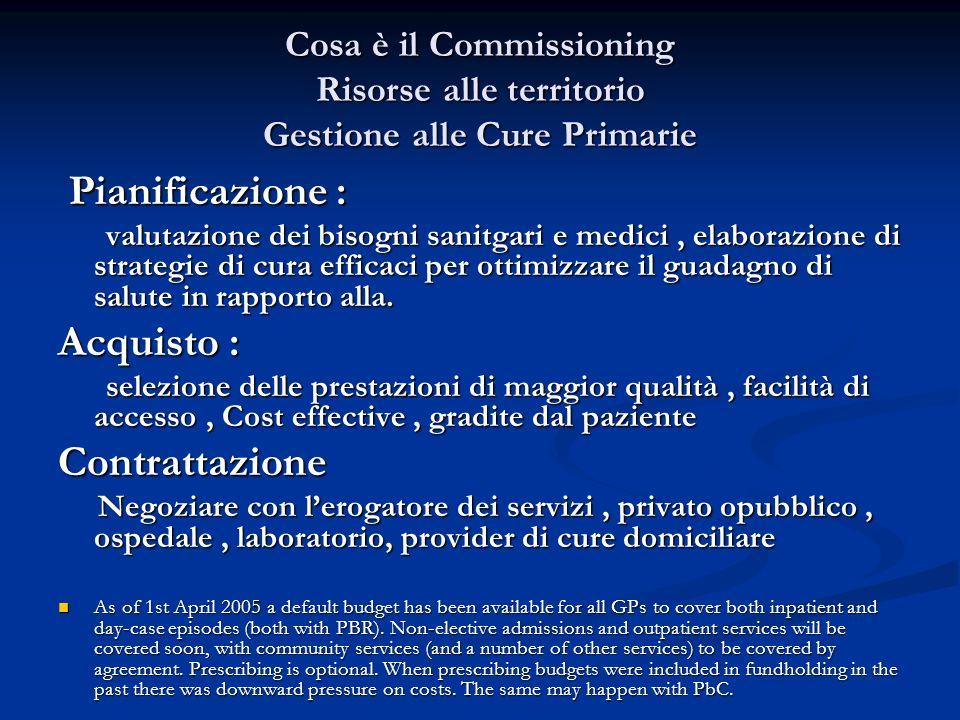 Cosa è il Commissioning Risorse alle territorio Gestione alle Cure Primarie Pianificazione : Pianificazione : valutazione dei bisogni sanitgari e medici, elaborazione di strategie di cura efficaci per ottimizzare il guadagno di salute in rapporto alla.