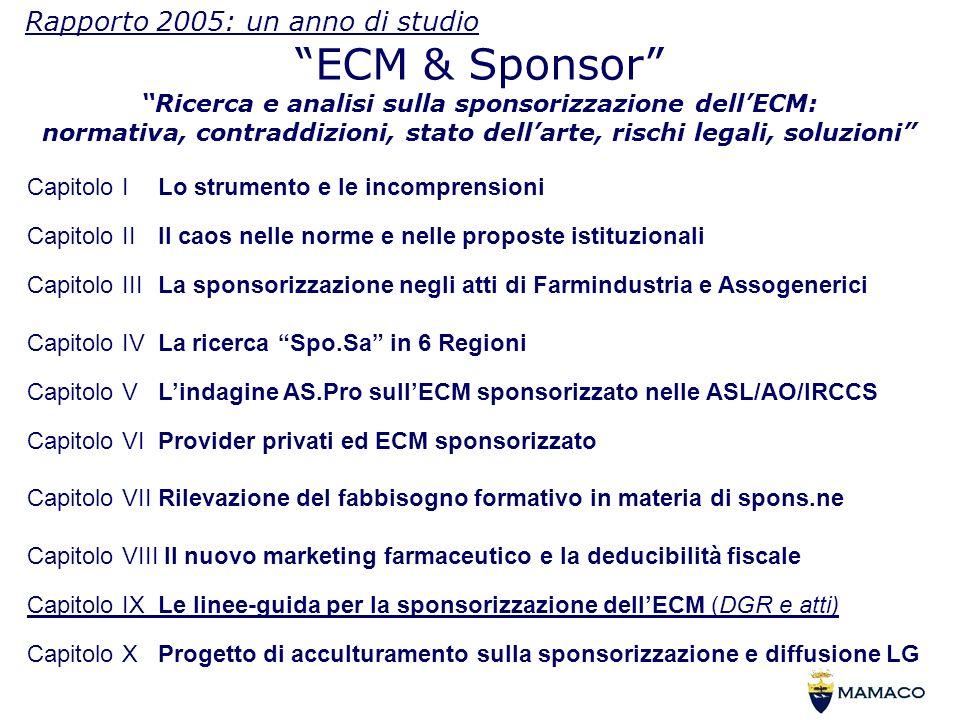 Rapporto 2005: un anno di studio ECM & Sponsor Ricerca e analisi sulla sponsorizzazione dellECM: normativa, contraddizioni, stato dellarte, rischi legali, soluzioni Capitolo I Lo strumento e le incomprensioni Capitolo II Il caos nelle norme e nelle proposte istituzionali Capitolo III La sponsorizzazione negli atti di Farmindustria e Assogenerici Capitolo IV La ricerca Spo.Sa in 6 Regioni Capitolo V Lindagine AS.Pro sullECM sponsorizzato nelle ASL/AO/IRCCS Capitolo VIProvider privati ed ECM sponsorizzato Capitolo VII Rilevazione del fabbisogno formativo in materia di spons.ne Capitolo VIII Il nuovo marketing farmaceutico e la deducibilità fiscale Capitolo IXLe linee-guida per la sponsorizzazione dellECM (DGR e atti) Capitolo XProgetto di acculturamento sulla sponsorizzazione e diffusione LG