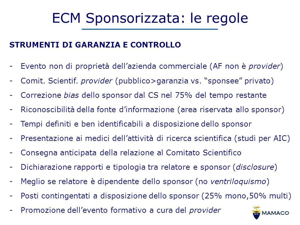 ECM Sponsorizzata: le regole STRUMENTI DI GARANZIA E CONTROLLO -Evento non di proprietà dellazienda commerciale (AF non è provider) -Comit.