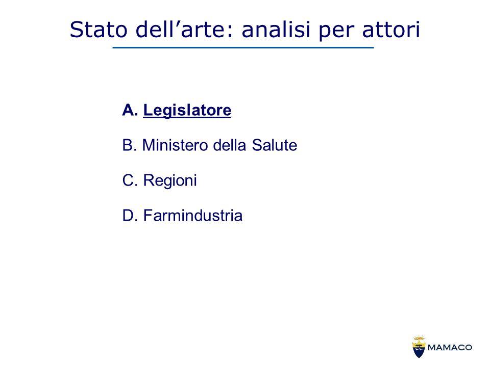 Finanziaria 98 e 2000 (8 anni fa!) Art.43, Legge 449/97 1.