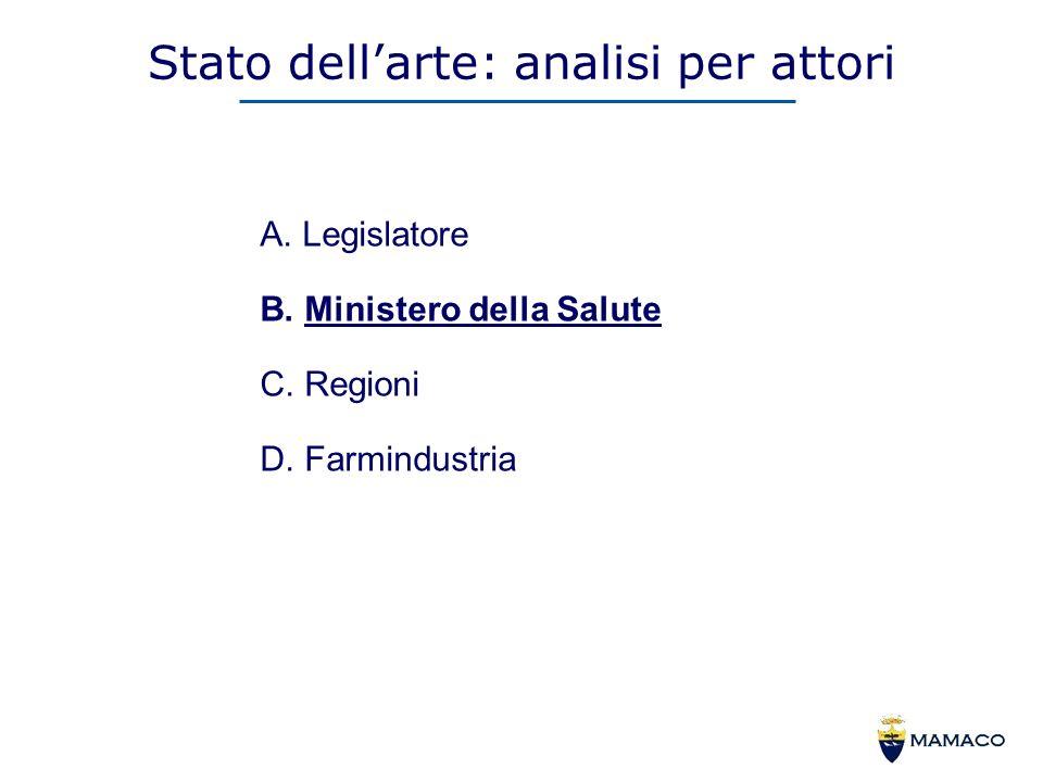 Stato dellarte: analisi per attori A.Legislatore B.