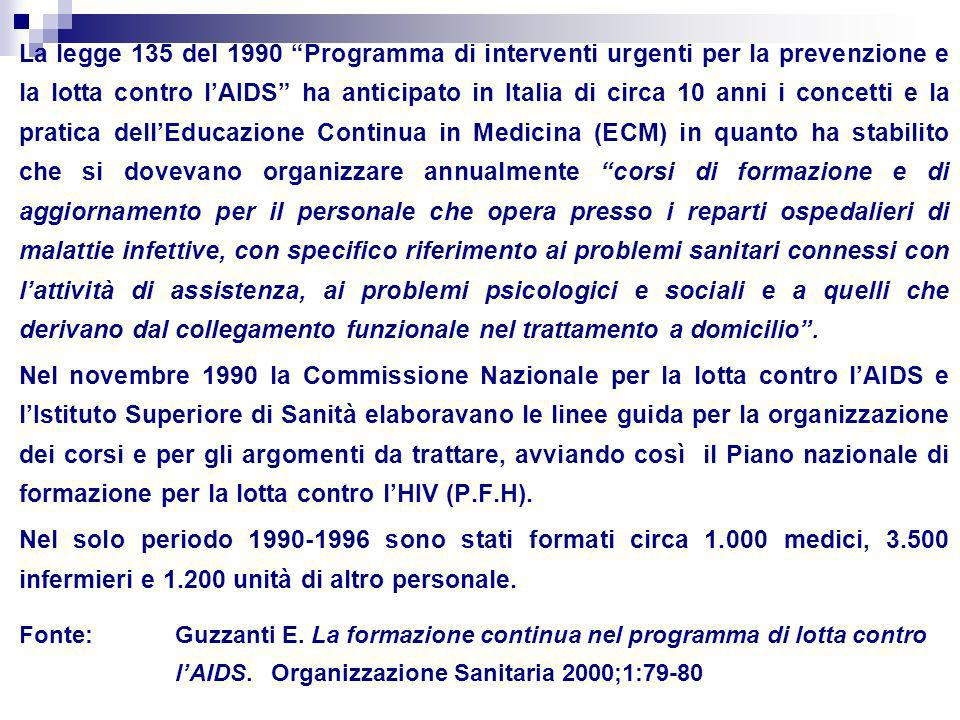 La legge 135 del 1990 Programma di interventi urgenti per la prevenzione e la lotta contro lAIDS ha anticipato in Italia di circa 10 anni i concetti e la pratica dellEducazione Continua in Medicina (ECM) in quanto ha stabilito che si dovevano organizzare annualmente corsi di formazione e di aggiornamento per il personale che opera presso i reparti ospedalieri di malattie infettive, con specifico riferimento ai problemi sanitari connessi con lattività di assistenza, ai problemi psicologici e sociali e a quelli che derivano dal collegamento funzionale nel trattamento a domicilio.