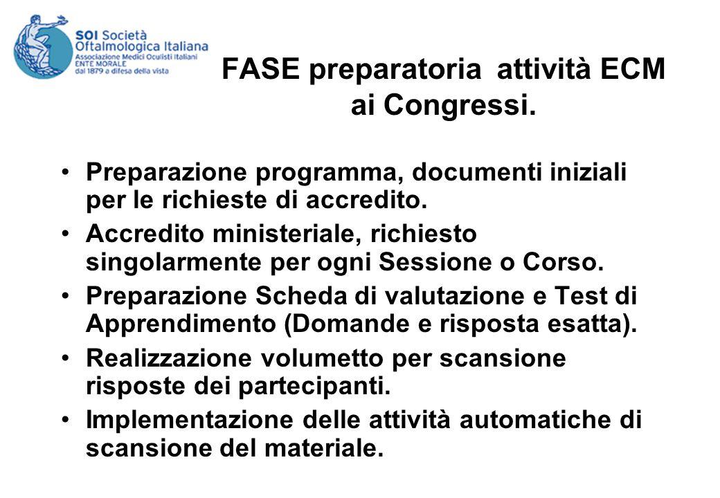 FASE preparatoria attività ECM ai Congressi. Preparazione programma, documenti iniziali per le richieste di accredito. Accredito ministeriale, richies