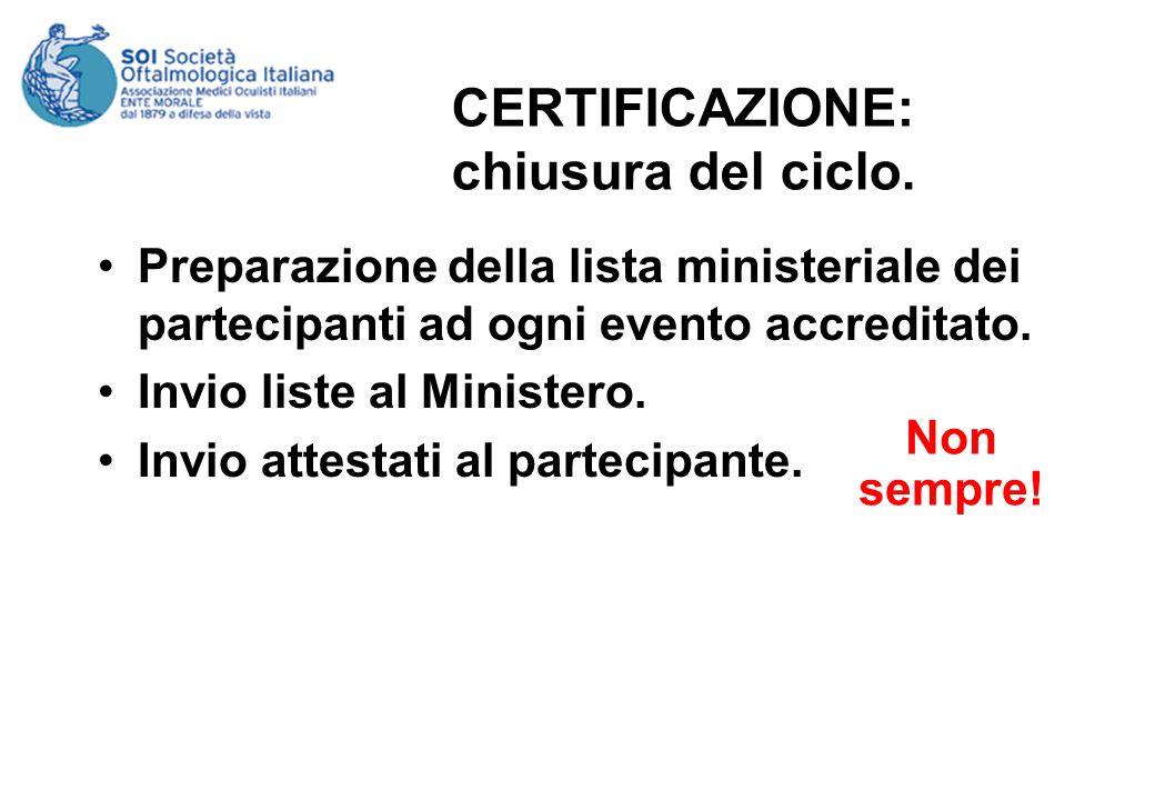 CERTIFICAZIONE: chiusura del ciclo. Preparazione della lista ministeriale dei partecipanti ad ogni evento accreditato. Invio liste al Ministero. Invio