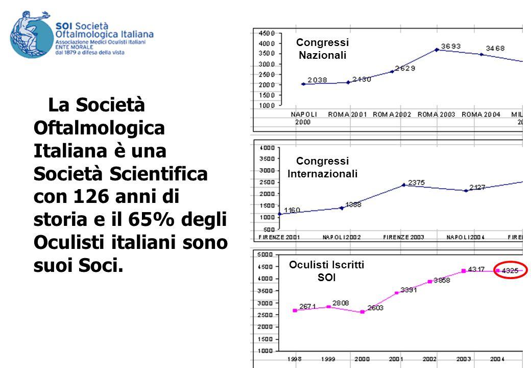 La Società Oftalmologica Italiana è una Società Scientifica con 126 anni di storia e il 65% degli Oculisti italiani sono suoi Soci. Congressi Nazional