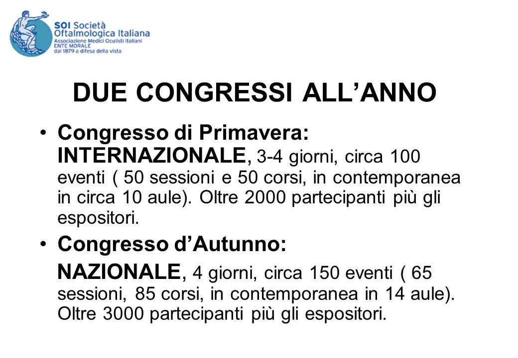 DUE CONGRESSI ALLANNO Congresso di Primavera: INTERNAZIONALE, 3-4 giorni, circa 100 eventi ( 50 sessioni e 50 corsi, in contemporanea in circa 10 aule).