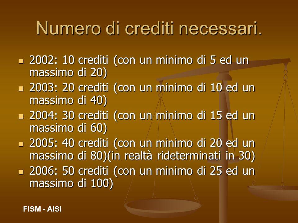 Numero di crediti necessari. 2002: 10 crediti (con un minimo di 5 ed un massimo di 20) 2002: 10 crediti (con un minimo di 5 ed un massimo di 20) 2003: