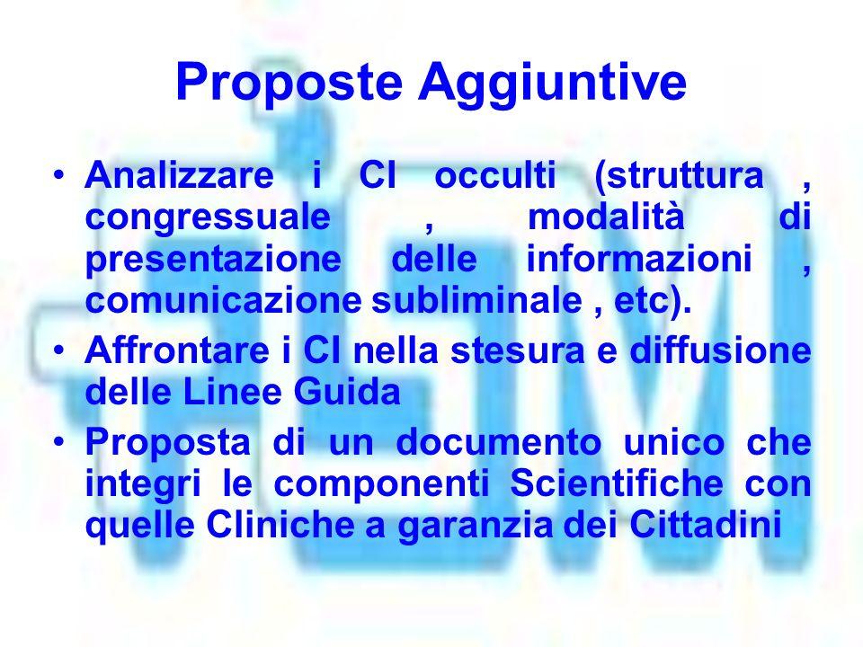 Proposte Aggiuntive Analizzare i CI occulti (struttura, congressuale, modalità di presentazione delle informazioni, comunicazione subliminale, etc).