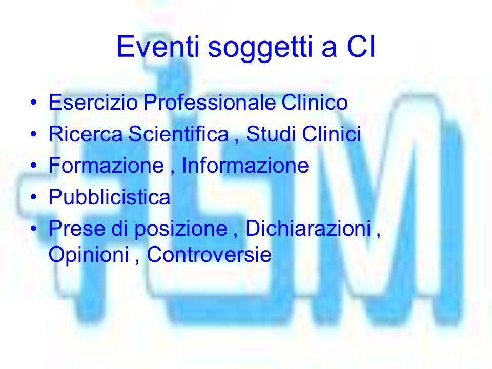 Eventi soggetti a CI Esercizio Professionale Clinico Ricerca Scientifica, Studi Clinici Formazione, Informazione Pubblicistica Prese di posizione, Dichiarazioni, Opinioni, Controversie