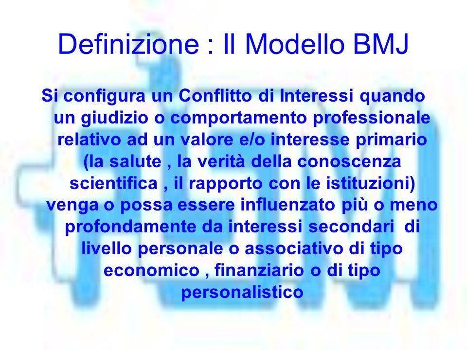 Definizione : Il Modello BMJ Si configura un Conflitto di Interessi quando un giudizio o comportamento professionale relativo ad un valore e/o interesse primario (la salute, la verità della conoscenza scientifica, il rapporto con le istituzioni) venga o possa essere influenzato più o meno profondamente da interessi secondari di livello personale o associativo di tipo economico, finanziario o di tipo personalistico