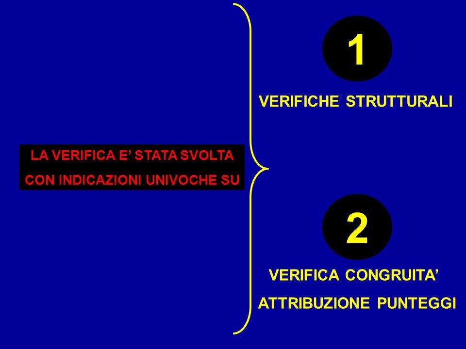 LA VERIFICA E STATA SVOLTA CON INDICAZIONI UNIVOCHE SU VERIFICA CONGRUITA ATTRIBUZIONE PUNTEGGI VERIFICHE STRUTTURALI 1 2