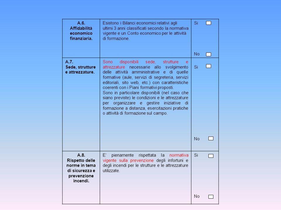 A.6. Affidabilità economico finanziaria.