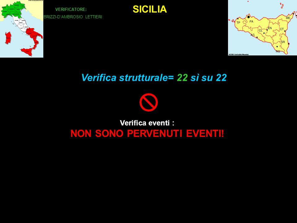 SICILIA VERIFICATORE: BRIZZI-DAMBROSIO LETTIERI Verifica strutturale= 22 sì su 22 Verifica eventi : NON SONO PERVENUTI EVENTI!