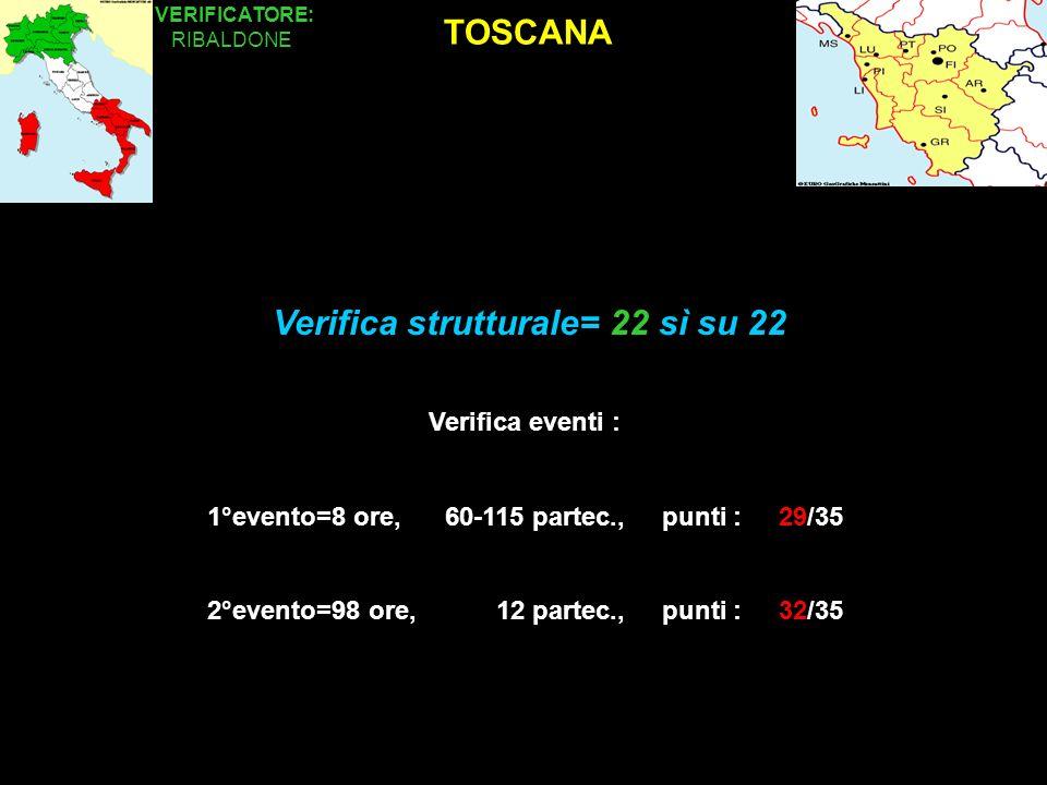 TOSCANA VERIFICATORE: RIBALDONE Verifica eventi : 1°evento=8 ore, 60-115 partec., punti : 29/35 2°evento=98 ore, 12 partec., punti : 32/35 Verifica strutturale= 22 sì su 22