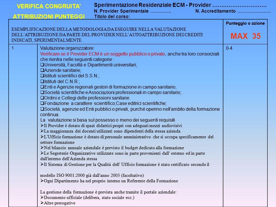 Sperimentazione Residenziale ECM Provider ………………………… N.