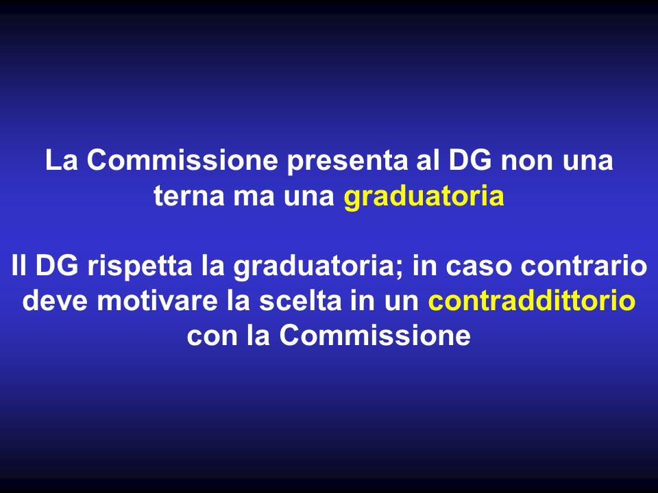 La Commissione presenta al DG non una terna ma una graduatoria Il DG rispetta la graduatoria; in caso contrario deve motivare la scelta in un contraddittorio con la Commissione