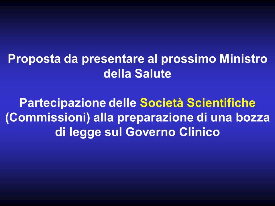 Proposta da presentare al prossimo Ministro della Salute Partecipazione delle Società Scientifiche (Commissioni) alla preparazione di una bozza di legge sul Governo Clinico