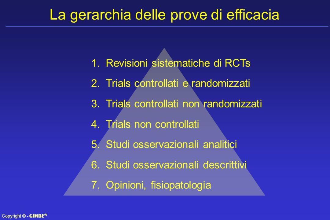 Copyright © - GIMBE ® La gerarchia delle prove di efficacia 1.Revisioni sistematiche di RCTs 2.Trials controllati e randomizzati 3.Trials controllati