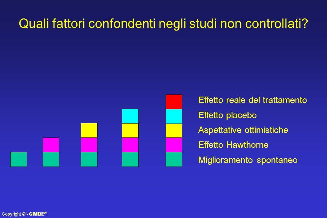 Copyright © - GIMBE ® Quali fattori confondenti negli studi non controllati? Effetto reale del trattamento Effetto placebo Aspettative ottimistiche Ef