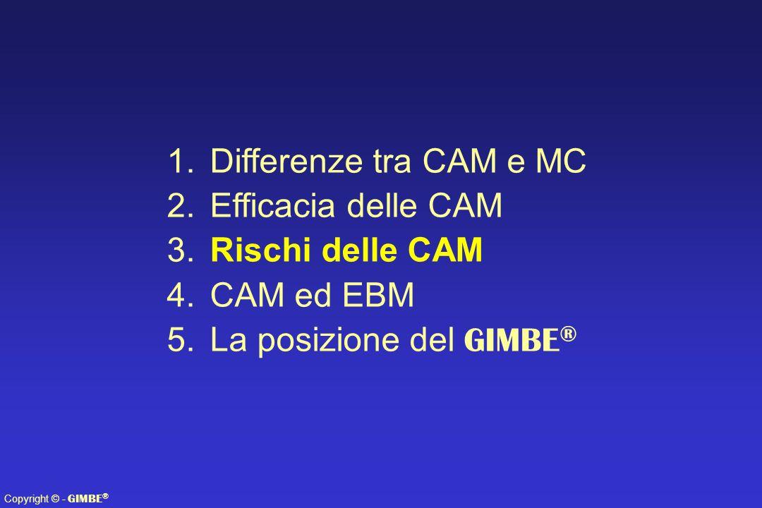Copyright © - GIMBE ® 1. Differenze tra CAM e MC 2. Efficacia delle CAM 3. Rischi delle CAM 4. CAM ed EBM 5. La posizione del GIMBE ®
