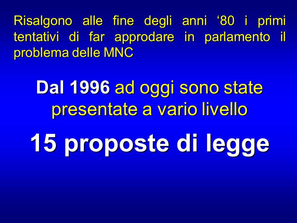 Risalgono alle fine degli anni 80 i primi tentativi di far approdare in parlamento il problema delle MNC Dal 1996 ad oggi sono state presentate a vari