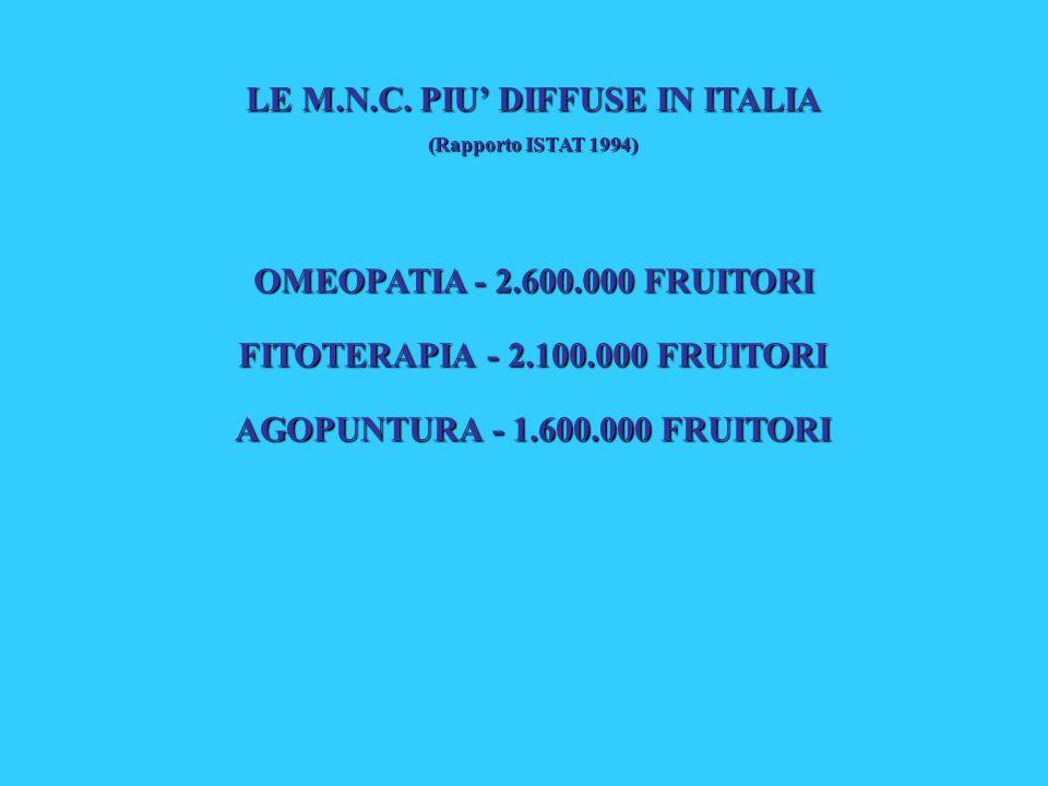 LE M.N.C. PIU DIFFUSE IN ITALIA (Rapporto ISTAT 1994) OMEOPATIA - 2.600.000 FRUITORI FITOTERAPIA - 2.100.000 FRUITORI AGOPUNTURA - 1.600.000 FRUITORI