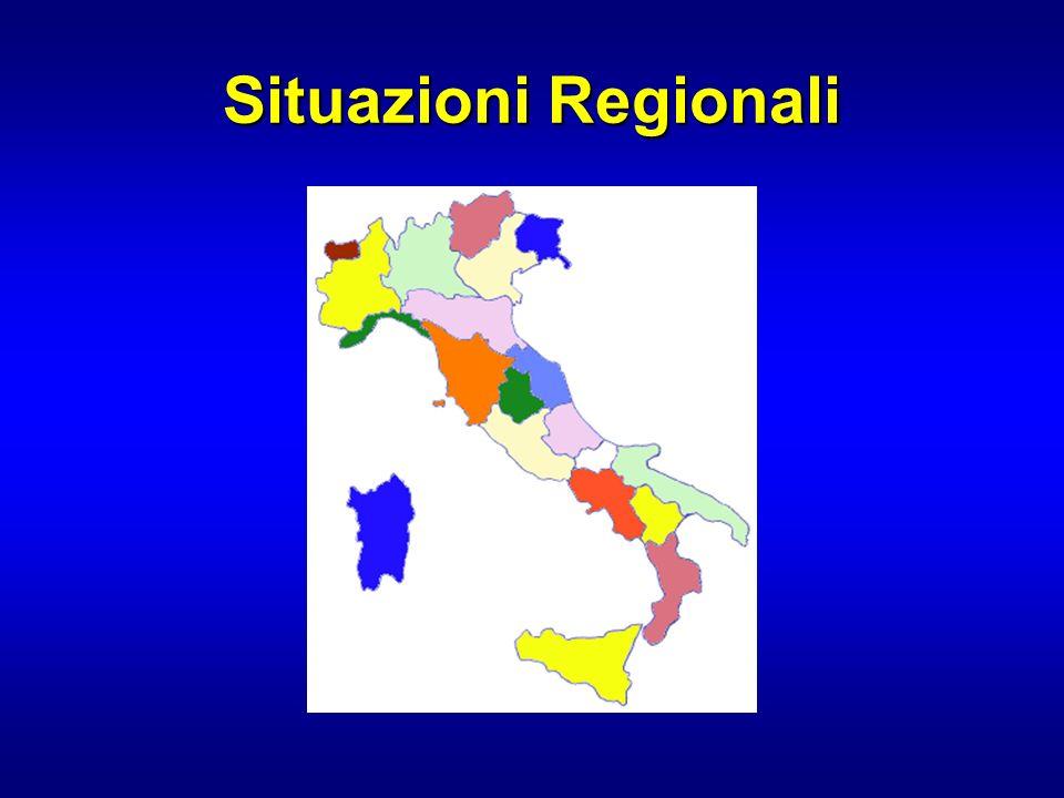 Situazioni Regionali
