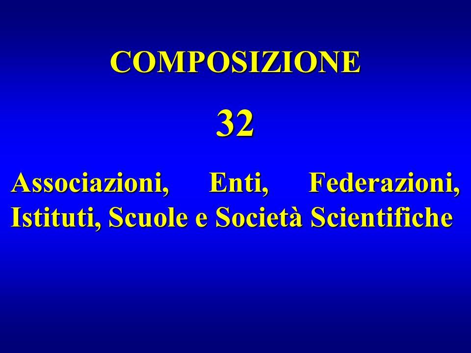 COMPOSIZIONE32 Associazioni, Enti, Federazioni, Istituti, Scuole e Società Scientifiche