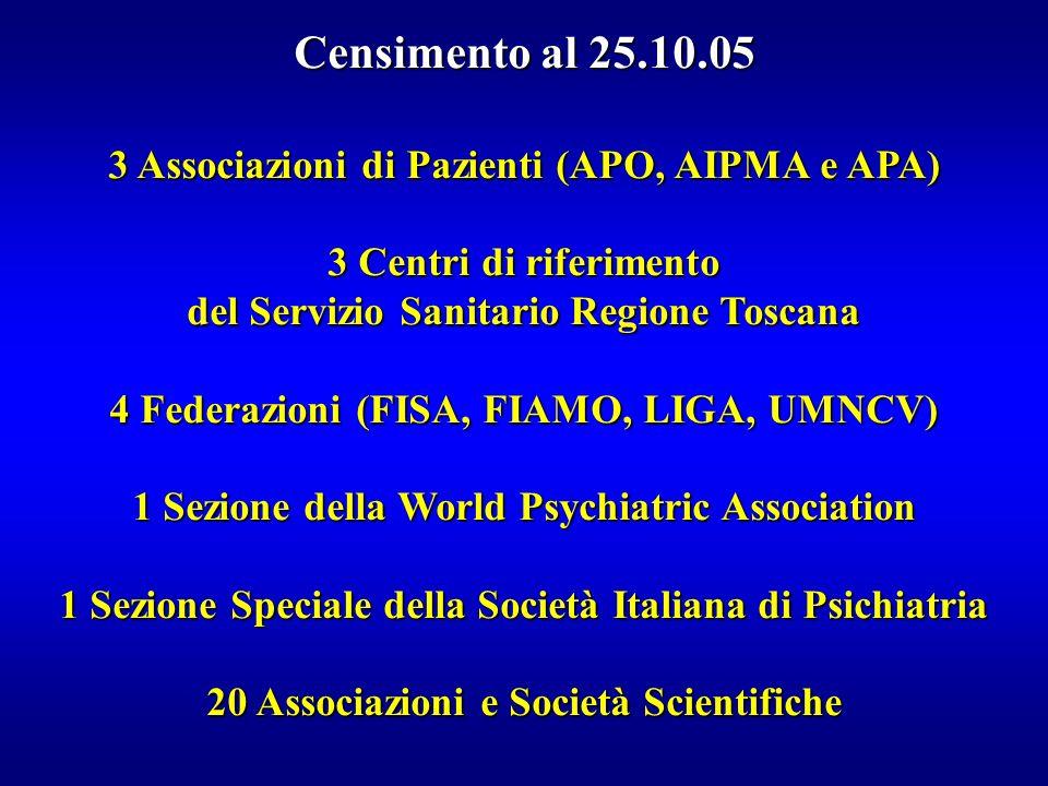 Censimento al 25.10.05 3 Associazioni di Pazienti (APO, AIPMA e APA) 3 Centri di riferimento del Servizio Sanitario Regione Toscana 4 Federazioni (FIS
