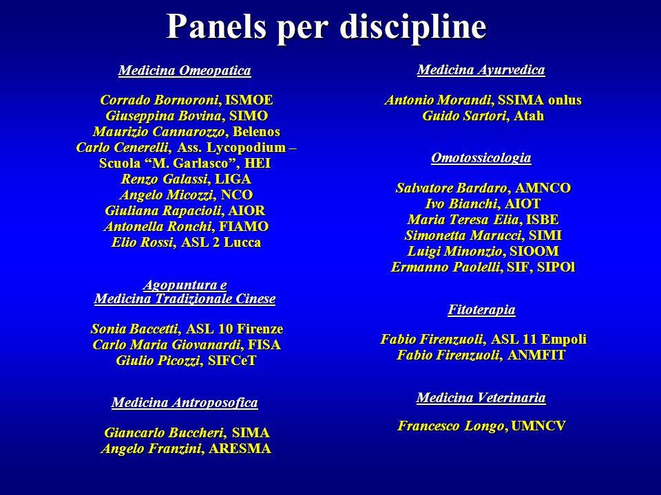 Panels per discipline Medicina Omeopatica Corrado Bornoroni, ISMOE Corrado Bornoroni, ISMOE Giuseppina Bovina, SIMO Giuseppina Bovina, SIMO Maurizio C