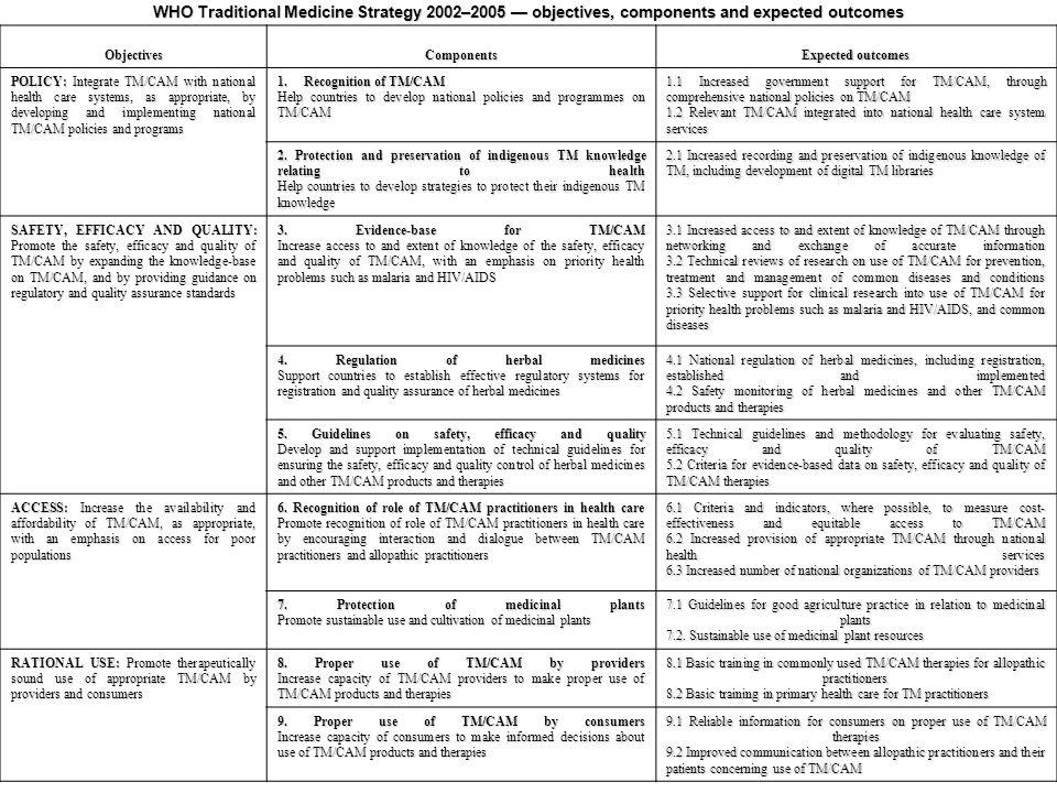Consiglio Nazionale FNOMCeO LE LINEE GUIDA MEDICINE E PRATICHE NON CONVENZIONALI Terni il 18 maggio 2002