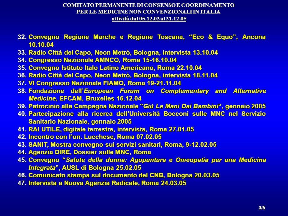 32.Convegno Regione Marche e Regione Toscana, Eco & Equo, Ancona 10.10.04 33.Radio Città del Capo, Neon Metrò, Bologna, intervista 13.10.04 34.Congres