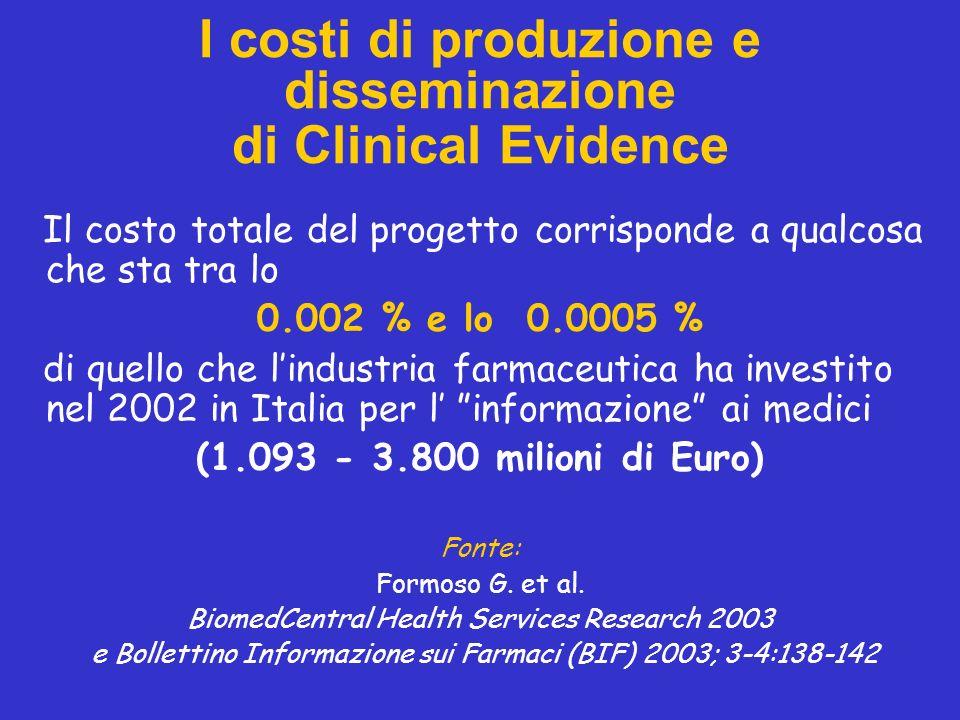 I costi di produzione e disseminazione di Clinical Evidence Il costo totale del progetto corrisponde a qualcosa che sta tra lo 0.002 % e lo 0.0005 % d