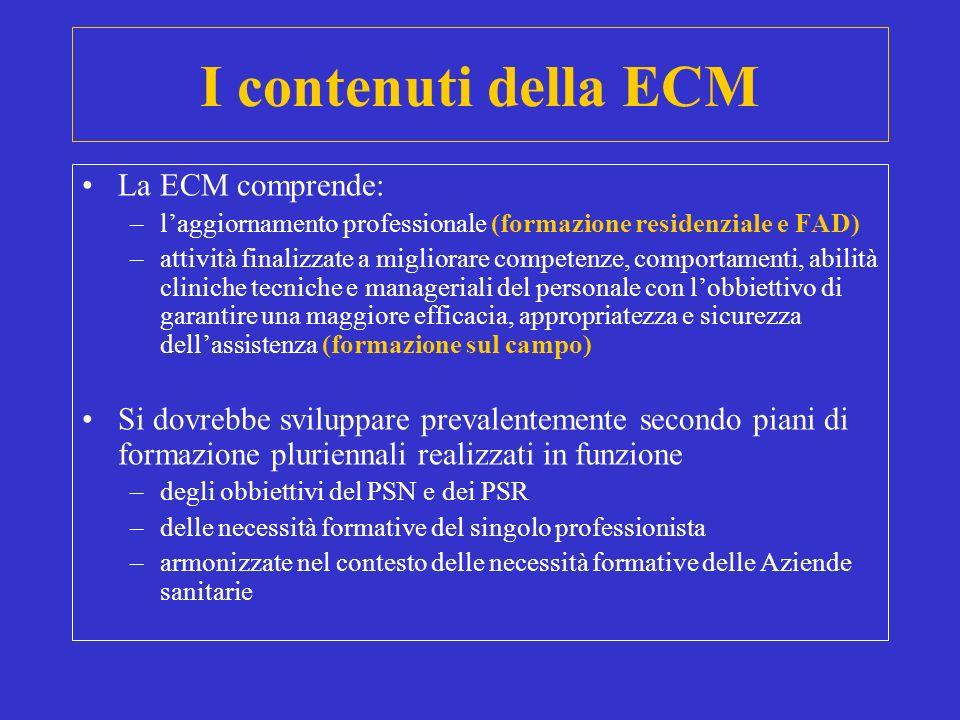 I contenuti della ECM La ECM comprende: –laggiornamento professionale (formazione residenziale e FAD) –attività finalizzate a migliorare competenze, c