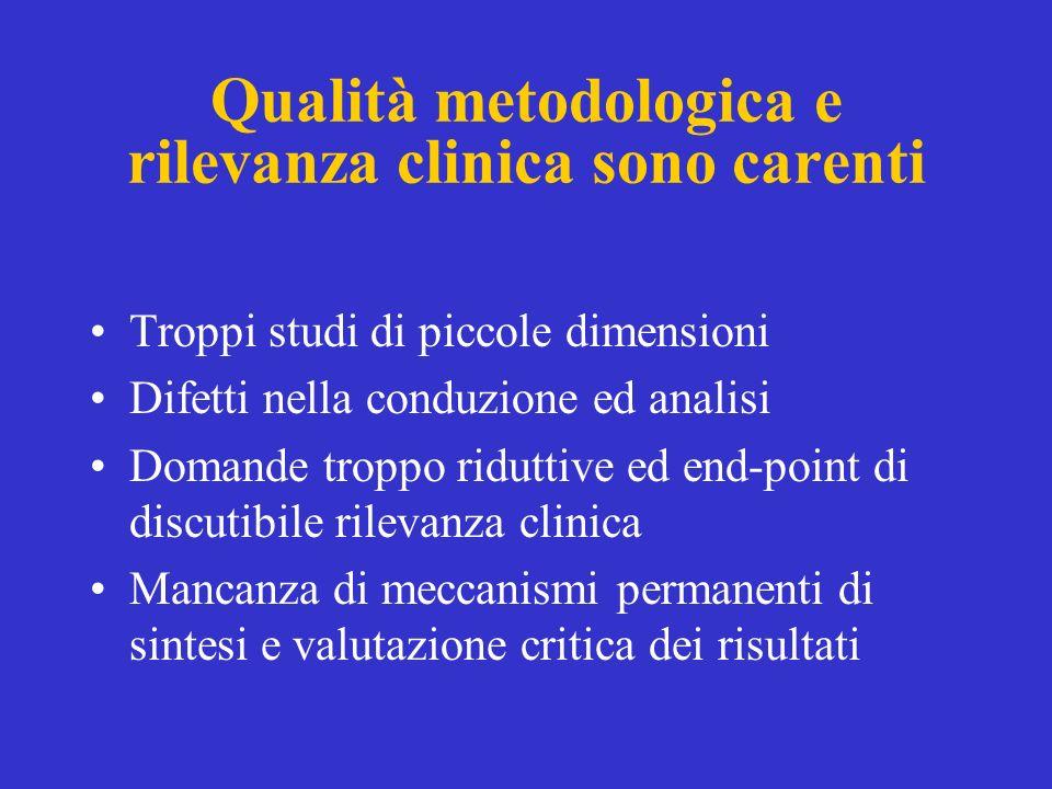 Qualità metodologica e rilevanza clinica sono carenti Troppi studi di piccole dimensioni Difetti nella conduzione ed analisi Domande troppo riduttive