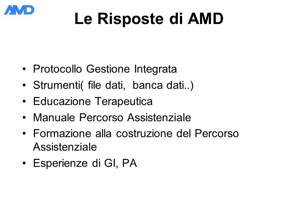 Le Risposte di AMD Protocollo Gestione Integrata Strumenti( file dati, banca dati..) Educazione Terapeutica Manuale Percorso Assistenziale Formazione alla costruzione del Percorso Assistenziale Esperienze di GI, PA