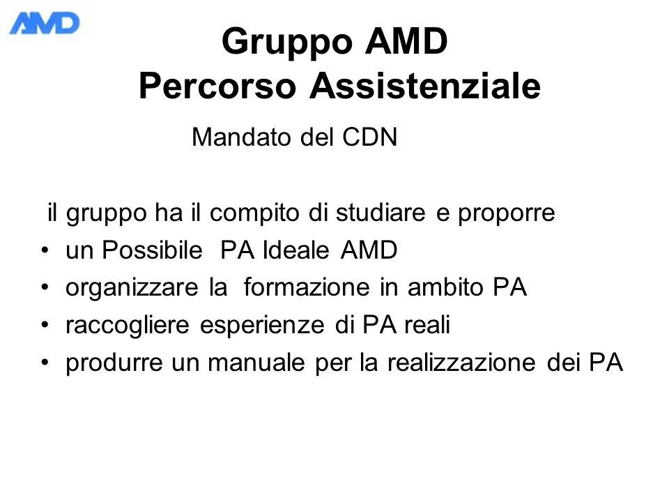 Gruppo AMD Percorso Assistenziale Mandato del CDN il gruppo ha il compito di studiare e proporre un Possibile PA Ideale AMD organizzare la formazione in ambito PA raccogliere esperienze di PA reali produrre un manuale per la realizzazione dei PA