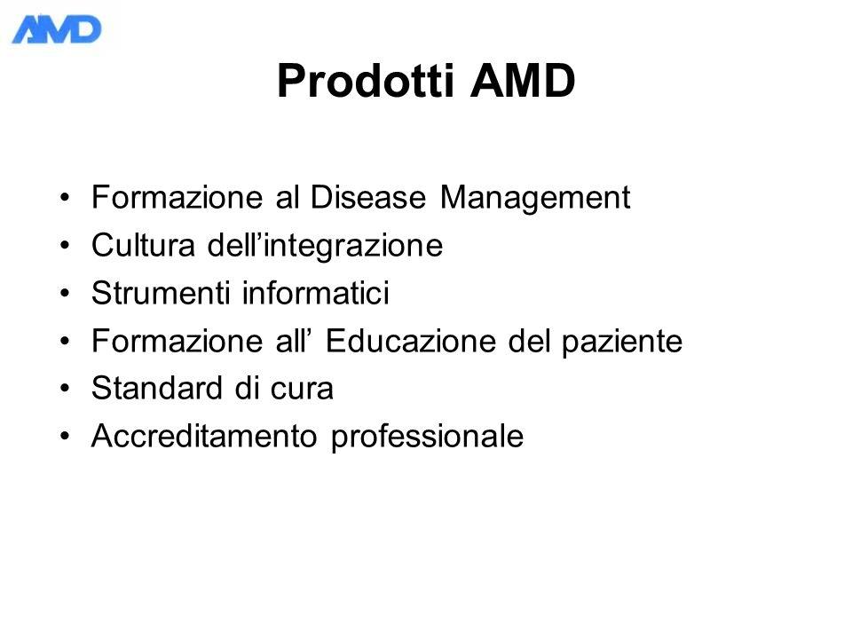 Prodotti AMD Formazione al Disease Management Cultura dellintegrazione Strumenti informatici Formazione all Educazione del paziente Standard di cura Accreditamento professionale