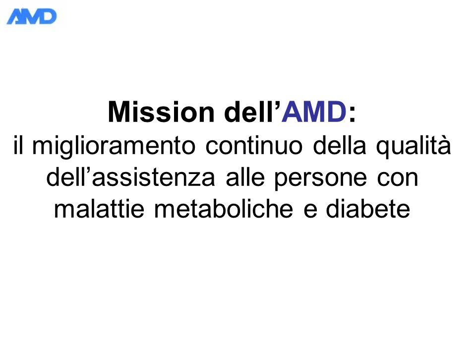 Mission dellAMD: il miglioramento continuo della qualità dellassistenza alle persone con malattie metaboliche e diabete