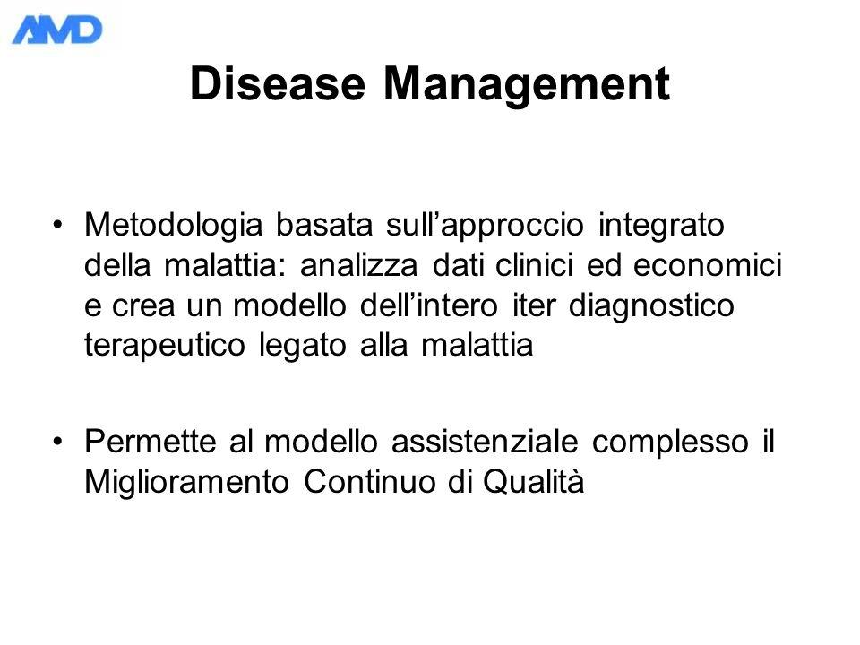 Disease Management Metodologia basata sullapproccio integrato della malattia: analizza dati clinici ed economici e crea un modello dellintero iter diagnostico terapeutico legato alla malattia Permette al modello assistenziale complesso il Miglioramento Continuo di Qualità