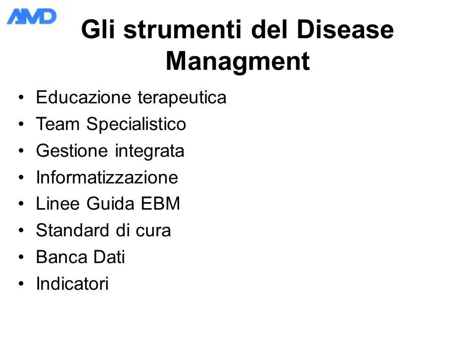 Nella Tua realtà si sono o si stanno realizzando progetti di Gestione Integrata (GI) o di Disease Management (DM) in diabetologia?(2002) (N°375 risposte multiple - valori in %)