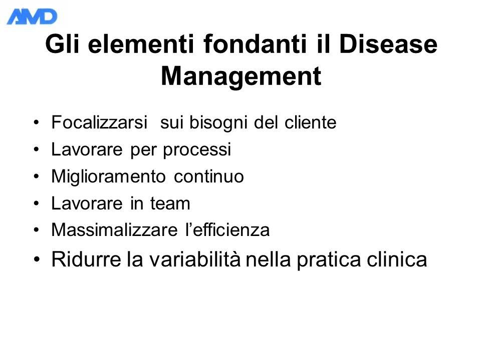 Gli elementi fondanti il Disease Management Focalizzarsi sui bisogni del cliente Lavorare per processi Miglioramento continuo Lavorare in team Massimalizzare lefficienza Ridurre la variabilità nella pratica clinica
