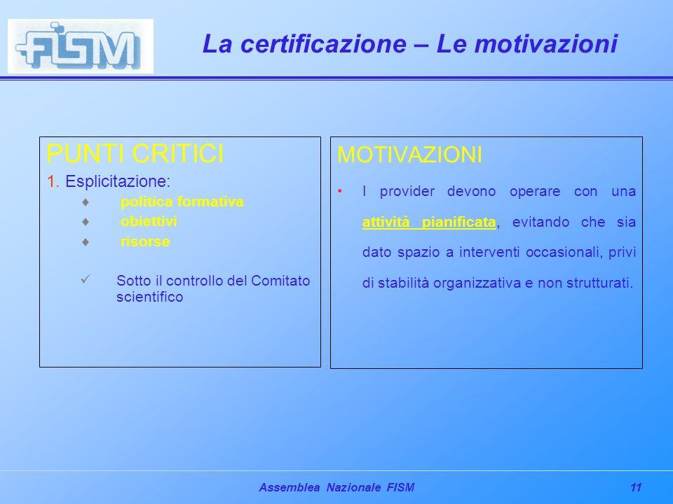 11Assemblea Nazionale FISM La certificazione – Le motivazioni PUNTI CRITICI 1.