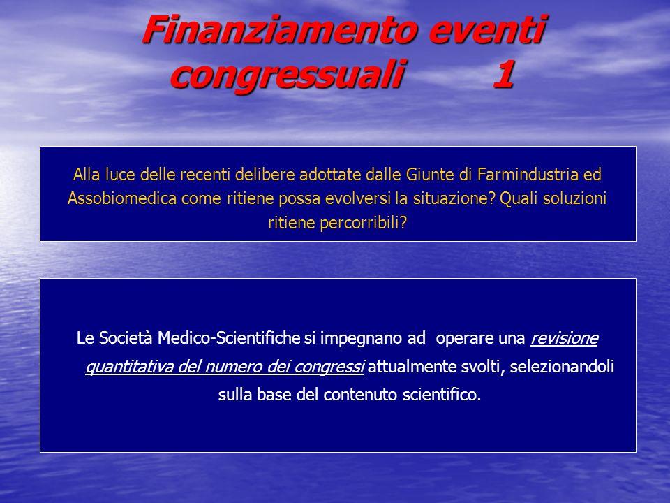 Finanziamento eventi congressuali 1 Alla luce delle recenti delibere adottate dalle Giunte di Farmindustria ed Assobiomedica come ritiene possa evolversi la situazione.
